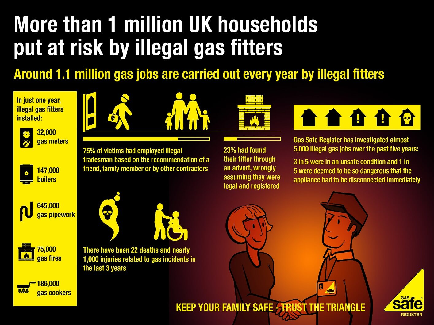 Central Heating Power Flush Medway - Reliable Plumbers & Heating Engineers Ltd are Gas Safe Registered-114518- We are Fighting for a Gas Safe Nation